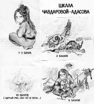 шкала Чавдаровой-Адасова